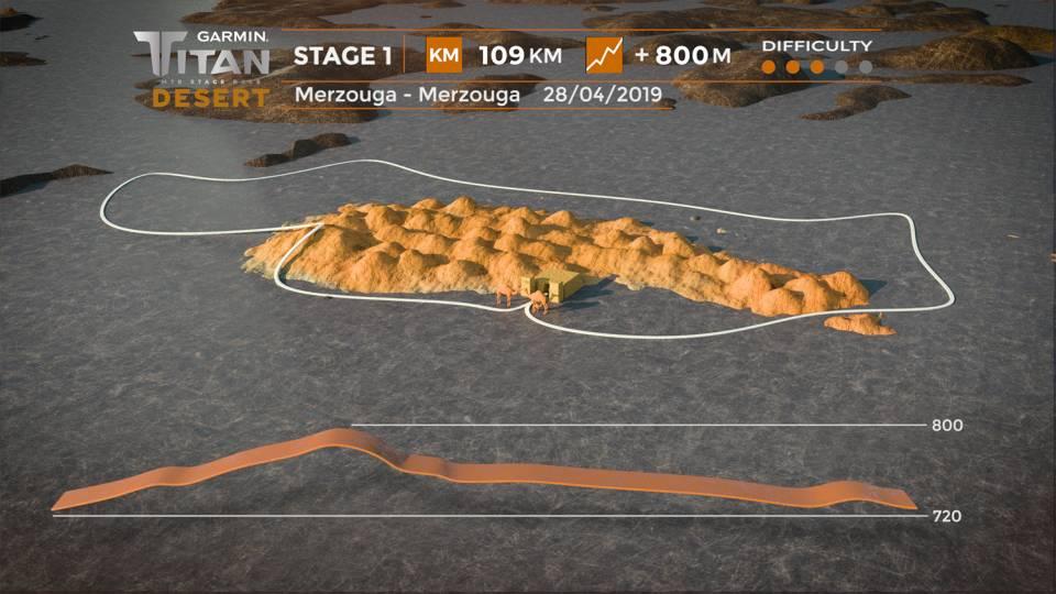 Stage 1 Titan Desert 2019