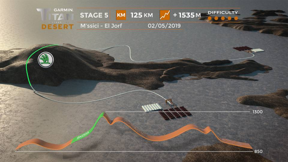 Titan Desert Stage 5