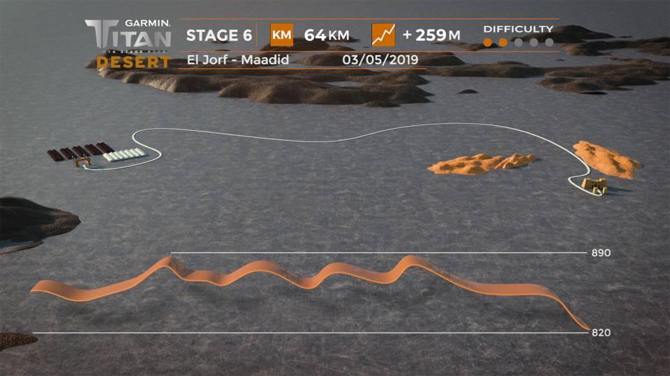 Titan Desert Stage 6